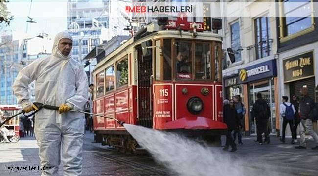 Türkiye'de Cafeler AVM'ler Mağazalar Kapatıldı mı