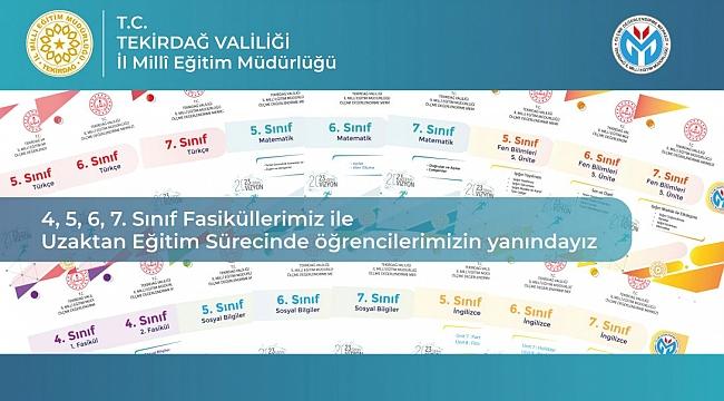 4 5 6 7. Sınıf Türkçe Matematik Fen Bilgisi Sosyal Bilgiler İngilizce Din Kültürü Çalışma Fasikül PDF İndir