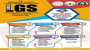 1. Dönem Konularını kapsayan LGS Deneme Sınavı