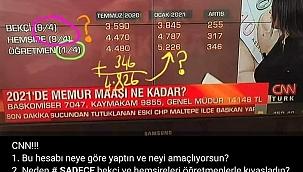 CNN Türk'ün Öğretmenlere Büyük Ayıbı