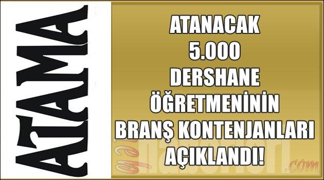 Atanacak 5.000 Dershane Öğretmeninin Branşlara Göre Kontenjan Sayısı Belli Oldu!