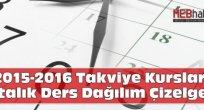 2015-2016 Destekleme Kursları Model Ders Dağılım Çizelgeleri