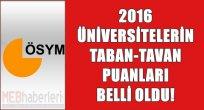 2016 Üniversitelerin Taban Puanları Belli Oldu